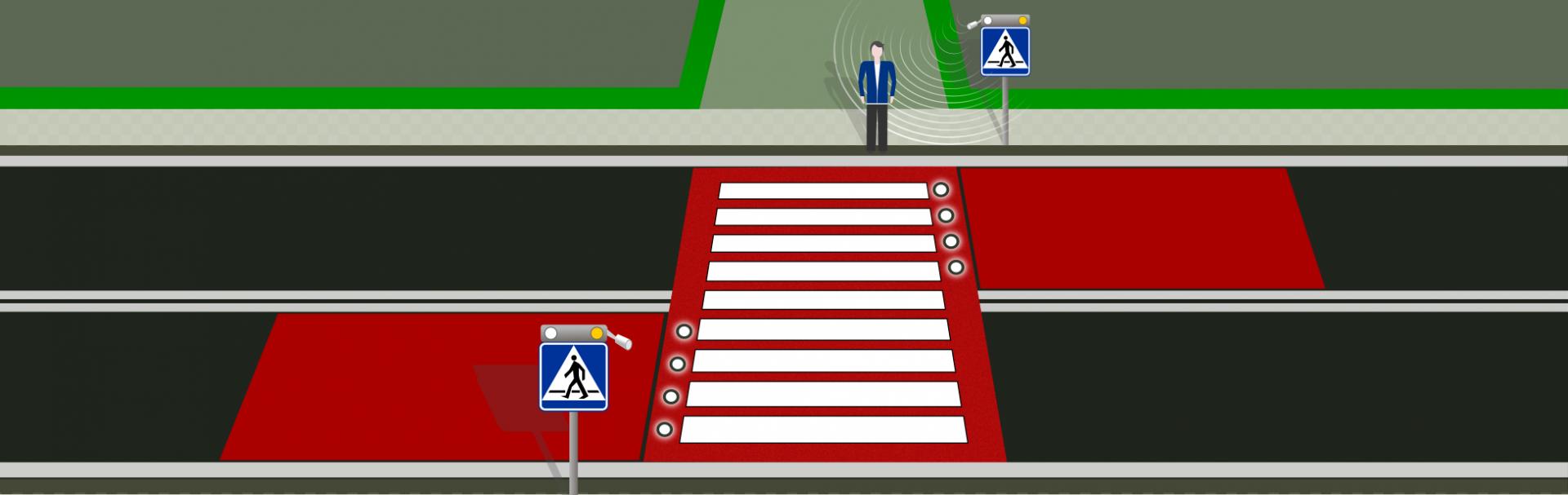 Bezpieczne aktywne przejście dla pieszych